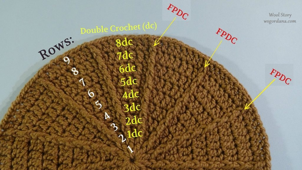 How To Crochet Easy Beret Wool Story By Gordana